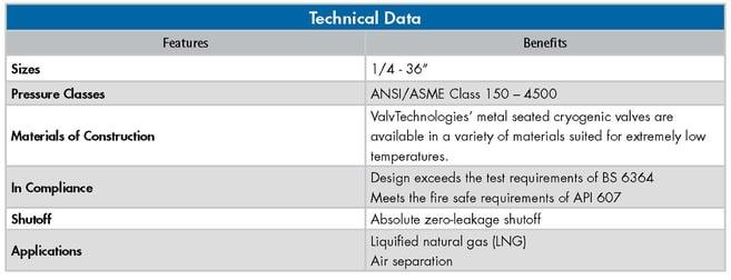 Cryo tech data-2.jpg